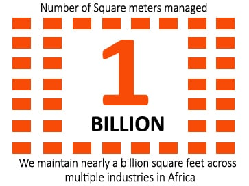 square meters that this facility management company has handled